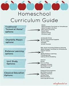 Ten Tips To Start Homeschooling Now