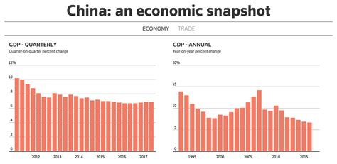 privacy policy china an economic snapshot