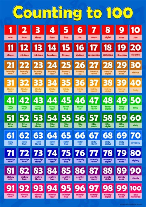 Number Charts 1100  Printable Shelter