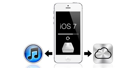 backup my iphone updated how do i backup my iphone to itunes icloud in
