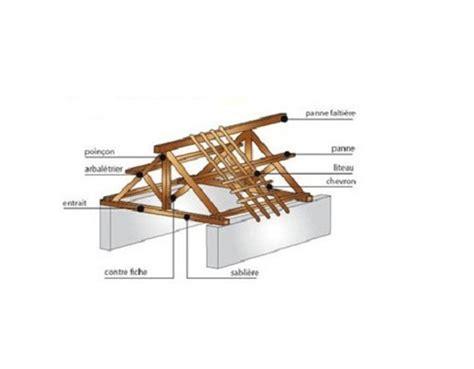 comment construire une toiture