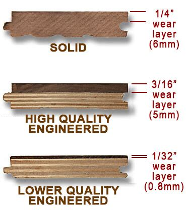 engineered hardwood floors wood floors