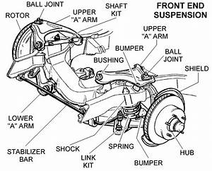 Front End Suspension - Diagram View