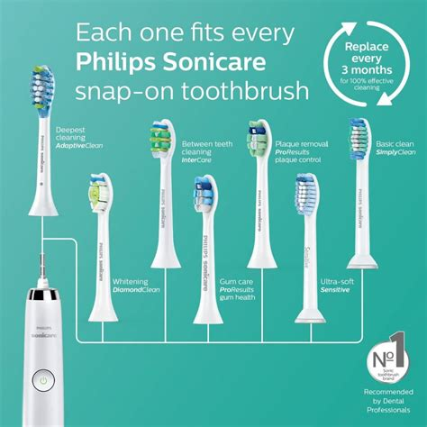 Philips Sonicare Flexcare Platinum Connected Rechargeable