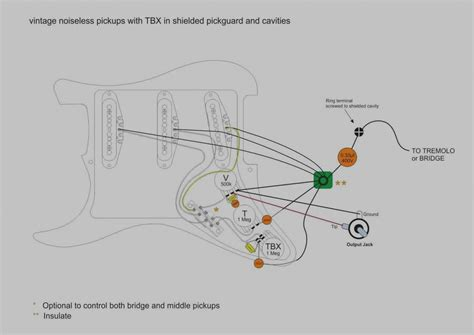 fender vintage noiseless wiring diagram collection