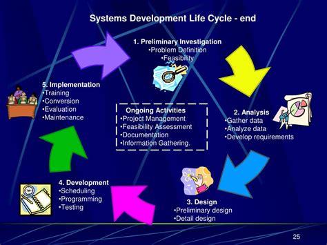 System Development Life Cycle (sdlc) Powerpoint