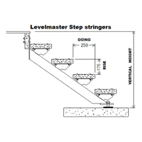 Free Deck Stringer Calculator by Stair Stringers For Sale Buy Steel Stair Stringer