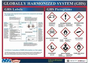 Osha Secondary Container Label Requirements