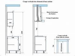 norme hauteur plan de travail salle de bain salle de lovely hauteur entre plan de travail et meuble haut - Hauteur Entre Plan De Travail Et Meuble Haut