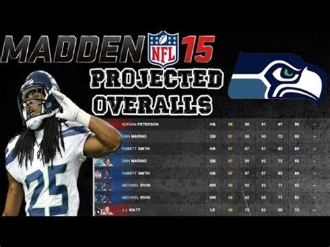seattle seahawks madden  ratings youtube