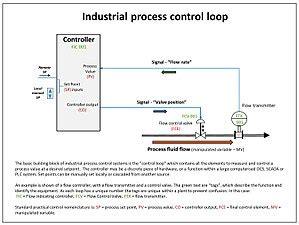 control system wikipedia