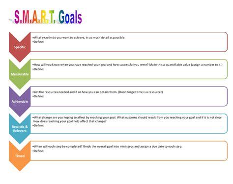 smart goals obgyn bakersfield ca