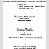 glutamic-acid-decarboxylase