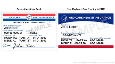 I don't need to worry if bad weather. The New Medicare Card: Some Things You Need to Know