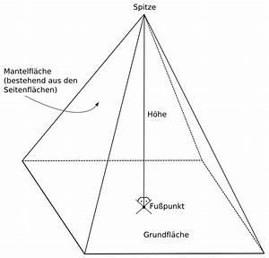 Quadratmeter Berechnen Formel : pyramide oberfl che berechnen formel beispiel video ~ Frokenaadalensverden.com Haus und Dekorationen