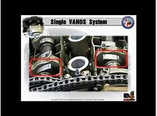 VANOS Chapter 8 Aligning and Securing the Camshafts
