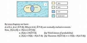 Block Diagram Algebra Examples
