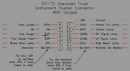 Non Gauge Dash Bezel Plug Wiring Diagram The