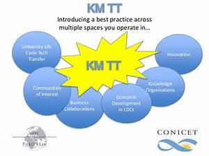 Knowledge Management For Technology Transfer Organizations