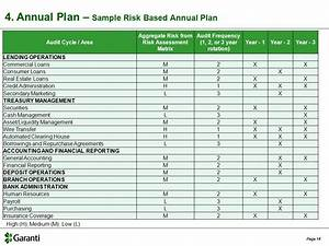 magnificent internal audit strategy template ideas With internal audit strategic plan template