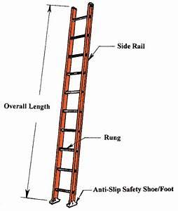 Parts Of Ladder Diagram