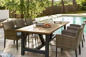 Table De Jardin En Bois : table de jardin rectangulaire hesp ride mod le aura 6 places ~ Teatrodelosmanantiales.com Idées de Décoration