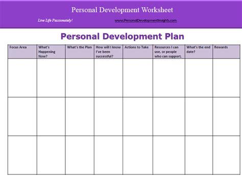 personal development  organisations trustedmd network