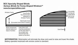 Bcc Specialties    Quarter Round Blinds