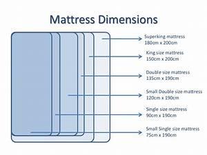 King Size Bed Measurements hometuitionkajang com