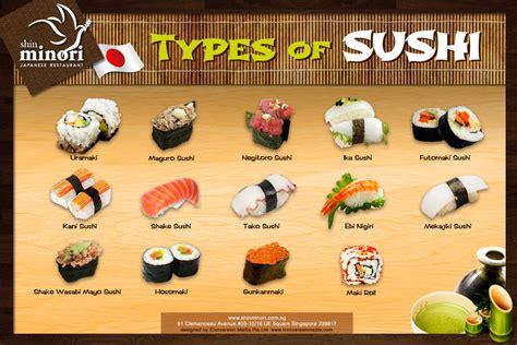 Types Of Sushi Rolls Recipe