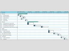 Gantt Chart Templates to Instantly Create Project