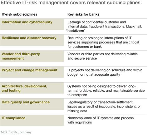 enterprise risk management resume questions to ask resume