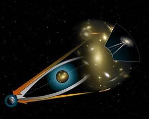 Gravitational Lensing   ESA/Hubble