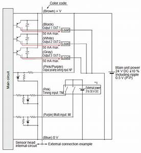 Compact Laser Displacement Sensor Hl O Circuit And