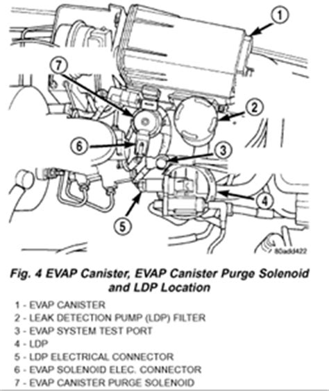 2011 Jeep Wrangler Purge Solenoid Wiring Diagram by Solved 08 Wrangler P0455 Quot Evap Purge System Large Leak