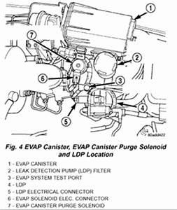 2001 jeep tj vacuum system diagram 2001 free engine With valve location together with 95 jeep wrangler wiring diagram also jeep