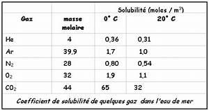 Groupement De L Occasion : l 39 eau sur la terre dans le syst me solaire dans l 39 univers ~ Medecine-chirurgie-esthetiques.com Avis de Voitures