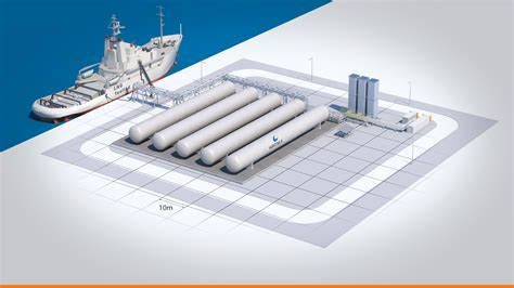 LNG value chain optimisation - Case Aruba