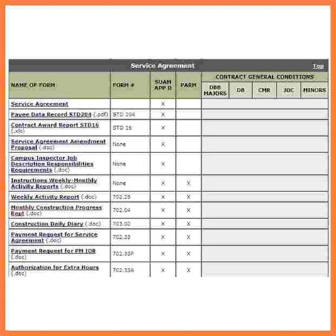 construction project progress report template