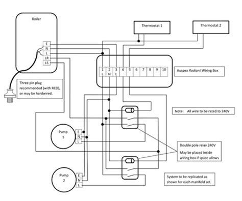 2003 Protege Alarm Wiring Diagram by Wiring Diagram For Car Series Electric Wiring Diagram