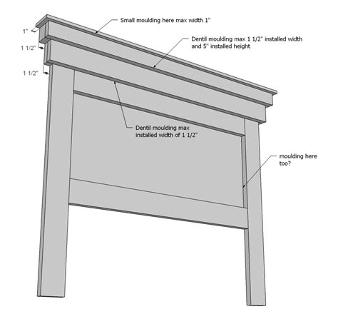 greenhouse plans  sale woodworking plans headboard