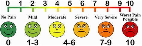 pain scale chart    levels disabled world