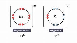 Igcse Chemistry 2017  1 40  Draw Dot