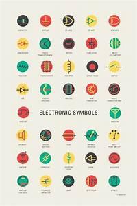 Wiring Diagram Symbols Poster
