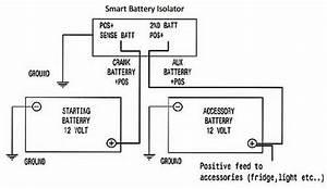 Dual Battery Setups