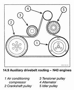 Bmw Auxiliary Drive Belt Positioning - E90