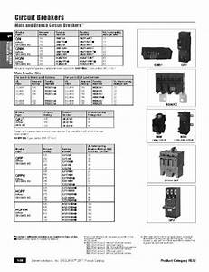 telemecanique gv2me32 contactor motor circuit breaker With schneider electric square d mg17414 circuit breaker 5 amp 1 pole
