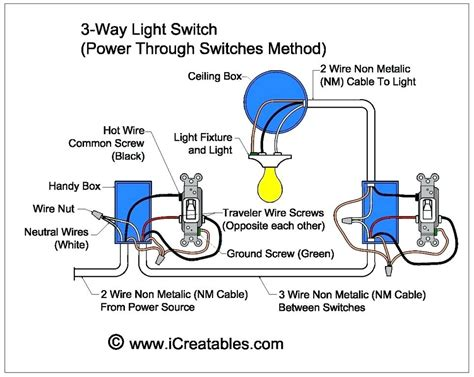 One Way Switch Wiring Diagram by Nyreeleather
