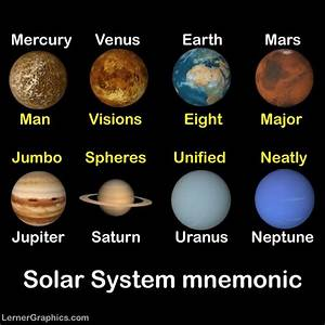 Major Planets in Order (page 2) - Pics about space