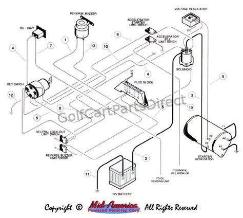 Club Car Golf Cart Diagram by 1982 Harley Davidson Golf Cart Wiring Diagram 24h Schemes